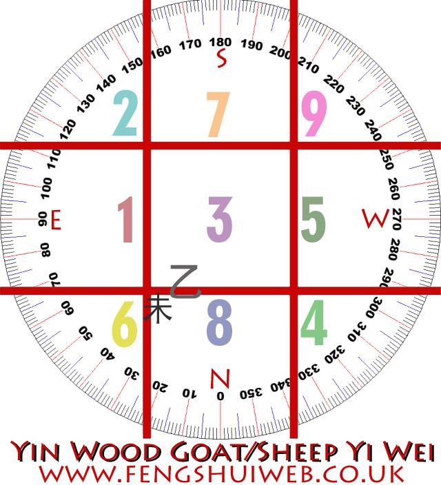 Find numerology number calculator image 1